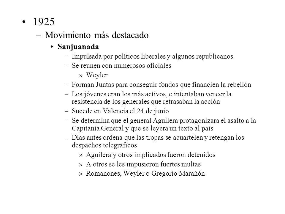 1925 Movimiento más destacado Sanjuanada
