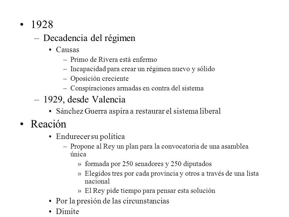 1928 Reación Decadencia del régimen 1929, desde Valencia Causas