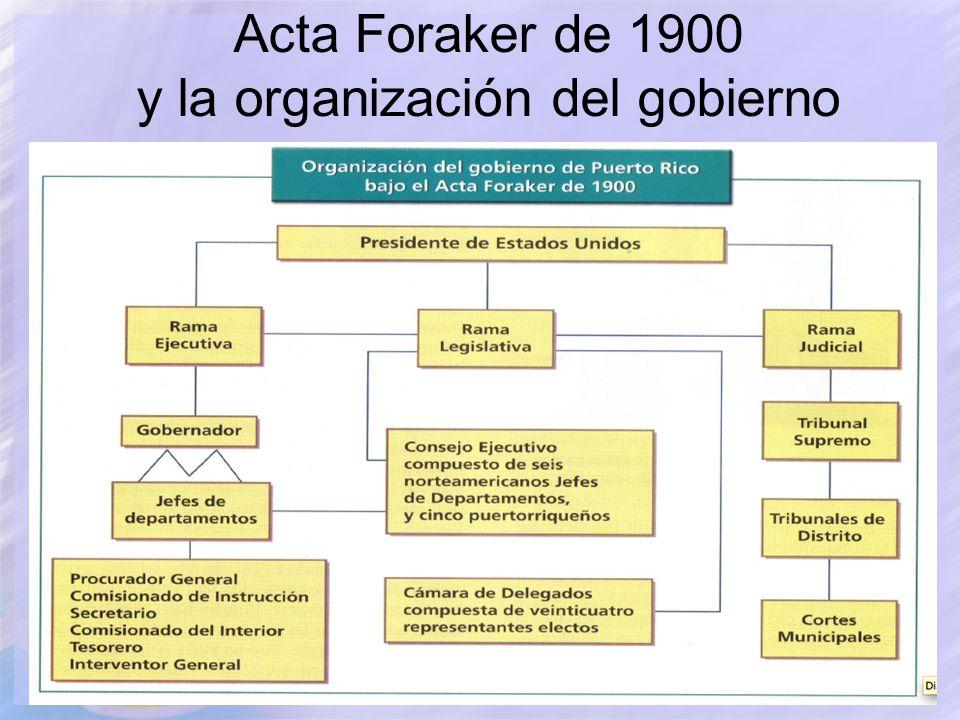 Acta Foraker de 1900 y la organización del gobierno