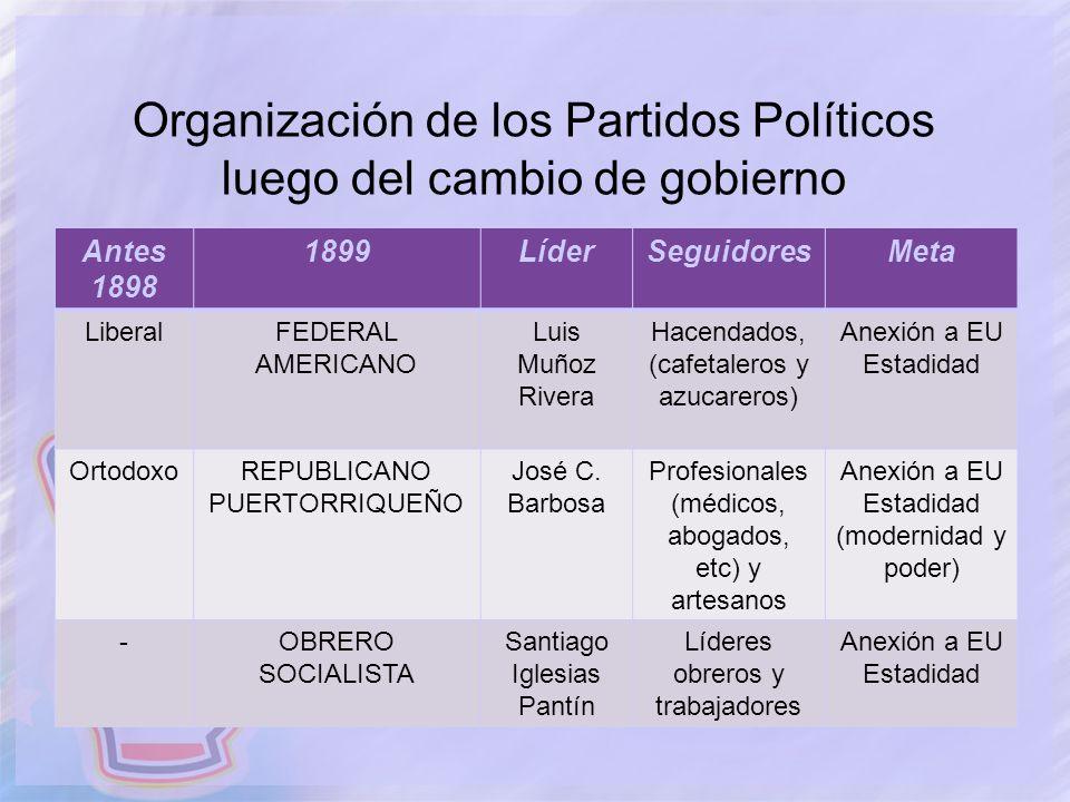 Organización de los Partidos Políticos luego del cambio de gobierno