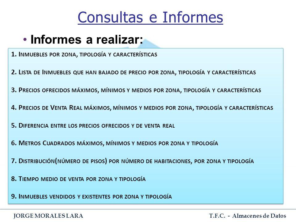 Consultas e Informes Informes a realizar:
