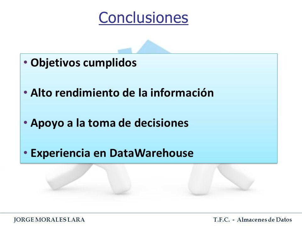 Conclusiones Objetivos cumplidos Alto rendimiento de la información