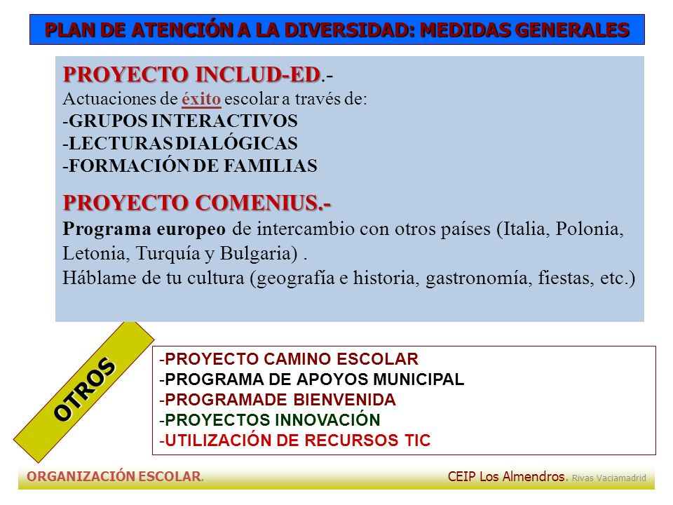 ORGANIZACIÓN ESCOLAR. CEIP Los Almendros. Rivas Vaciamadrid