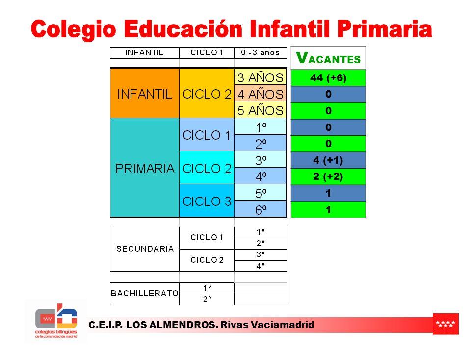 Colegio Educación Infantil Primaria