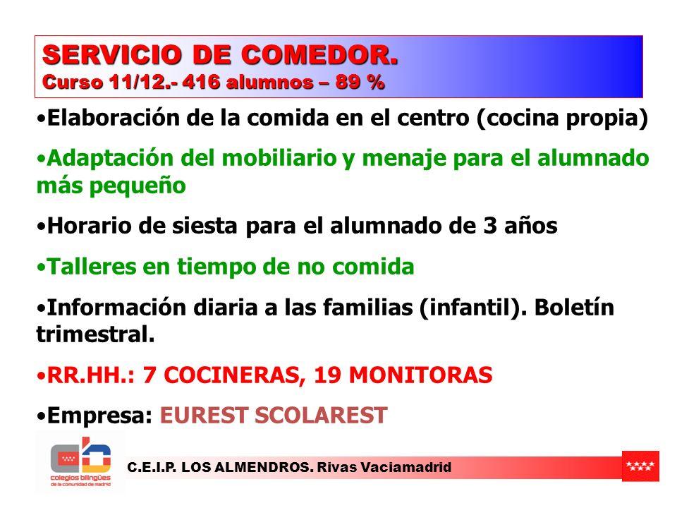 SERVICIO DE COMEDOR. Curso 11/12.- 416 alumnos – 89 % Elaboración de la comida en el centro (cocina propia)