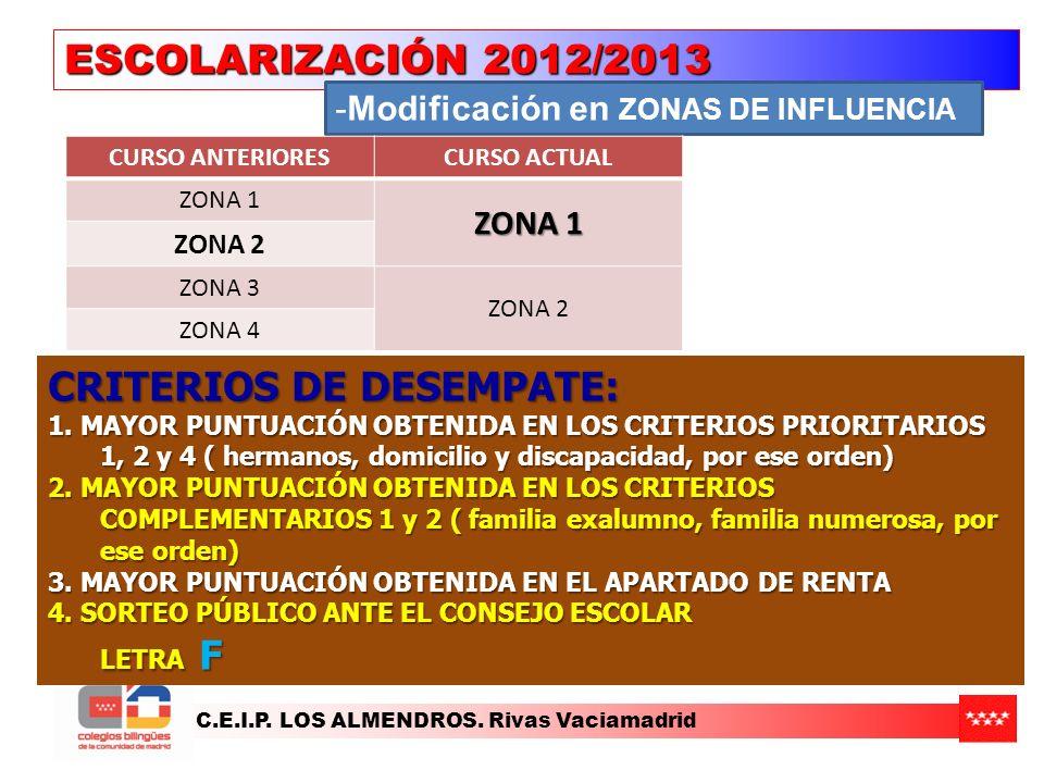 CRITERIOS DE DESEMPATE: