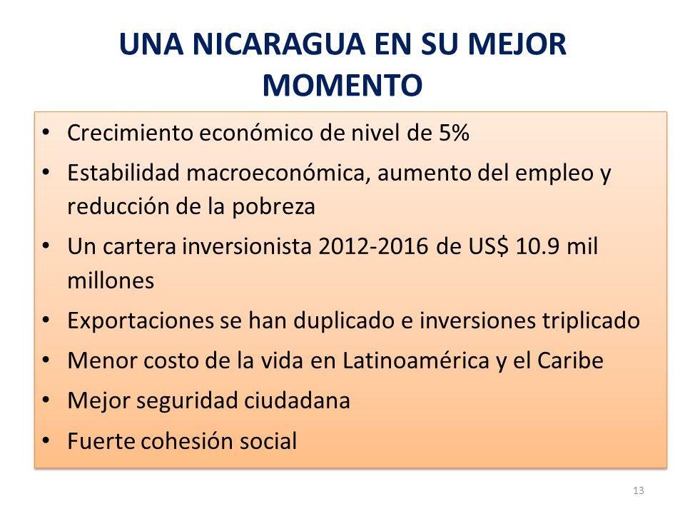 UNA NICARAGUA EN SU MEJOR MOMENTO