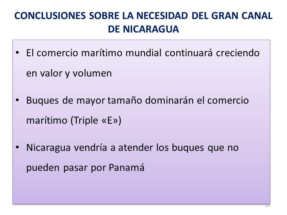 CONCLUSIONES SOBRE LA NECESIDAD DEL GRAN CANAL DE NICARAGUA