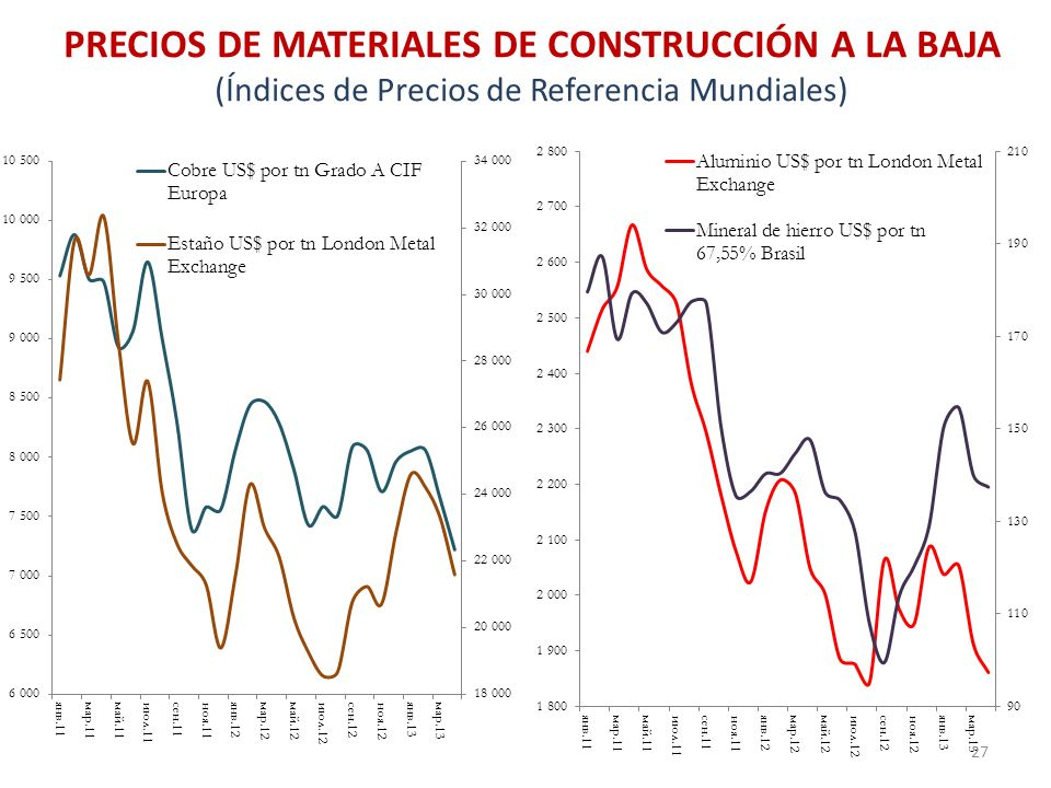 PRECIOS DE MATERIALES DE CONSTRUCCIÓN A LA BAJA