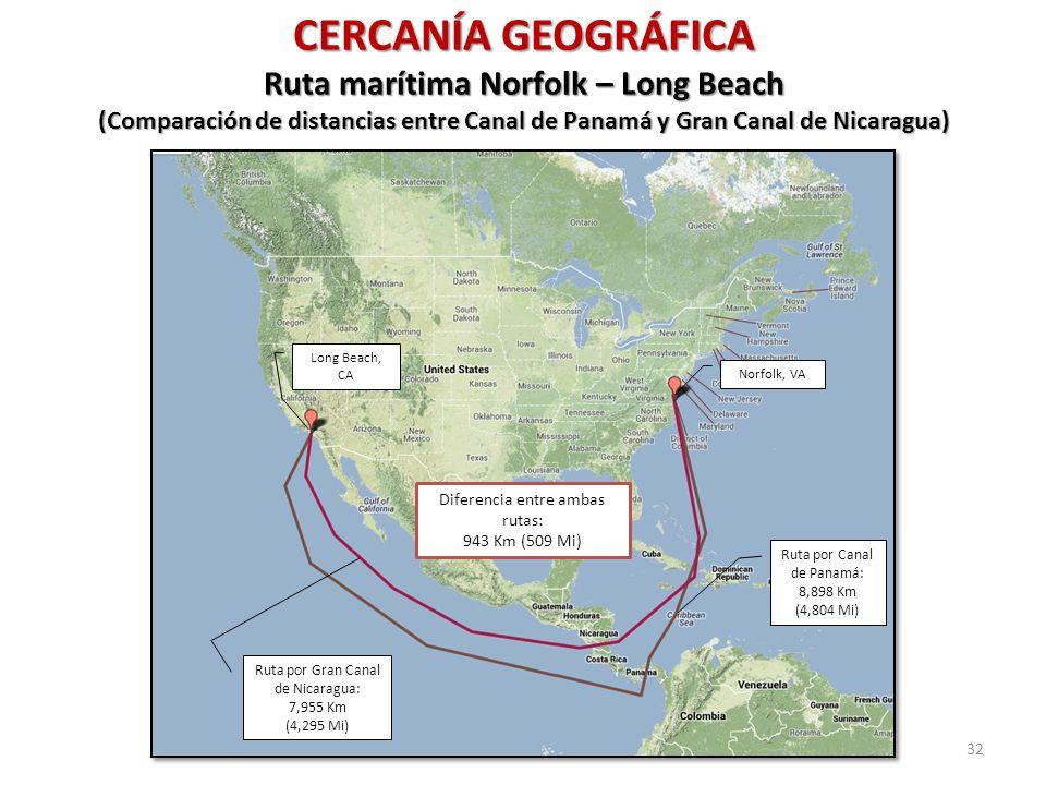 CERCANÍA GEOGRÁFICA Ruta marítima Norfolk – Long Beach (Comparación de distancias entre Canal de Panamá y Gran Canal de Nicaragua)