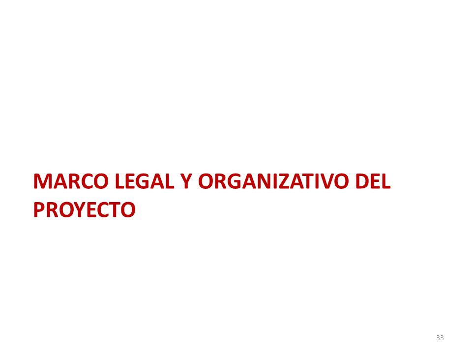 MARCO LEGAL Y ORGANIZATIVO DEL PROYECTO