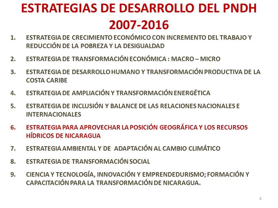 ESTRATEGIAS DE DESARROLLO DEL PNDH 2007-2016