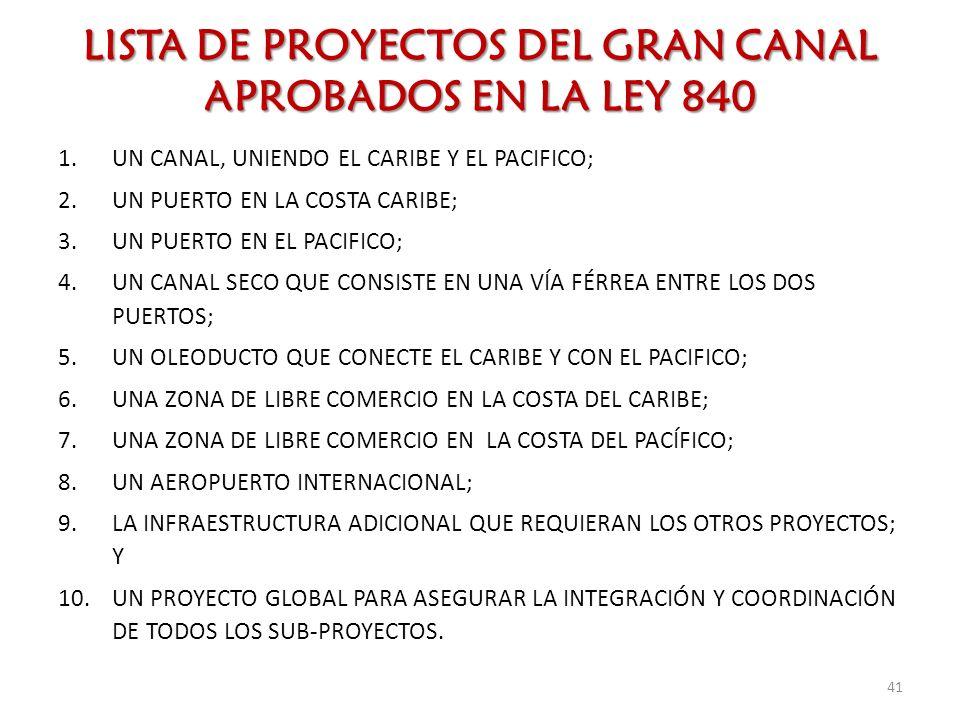 LISTA DE PROYECTOS DEL GRAN CANAL APROBADOS EN LA LEY 840