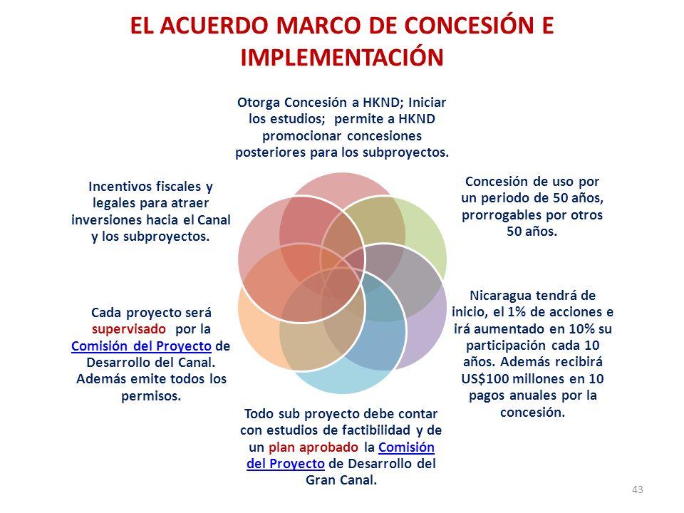 EL ACUERDO MARCO DE CONCESIÓN E IMPLEMENTACIÓN