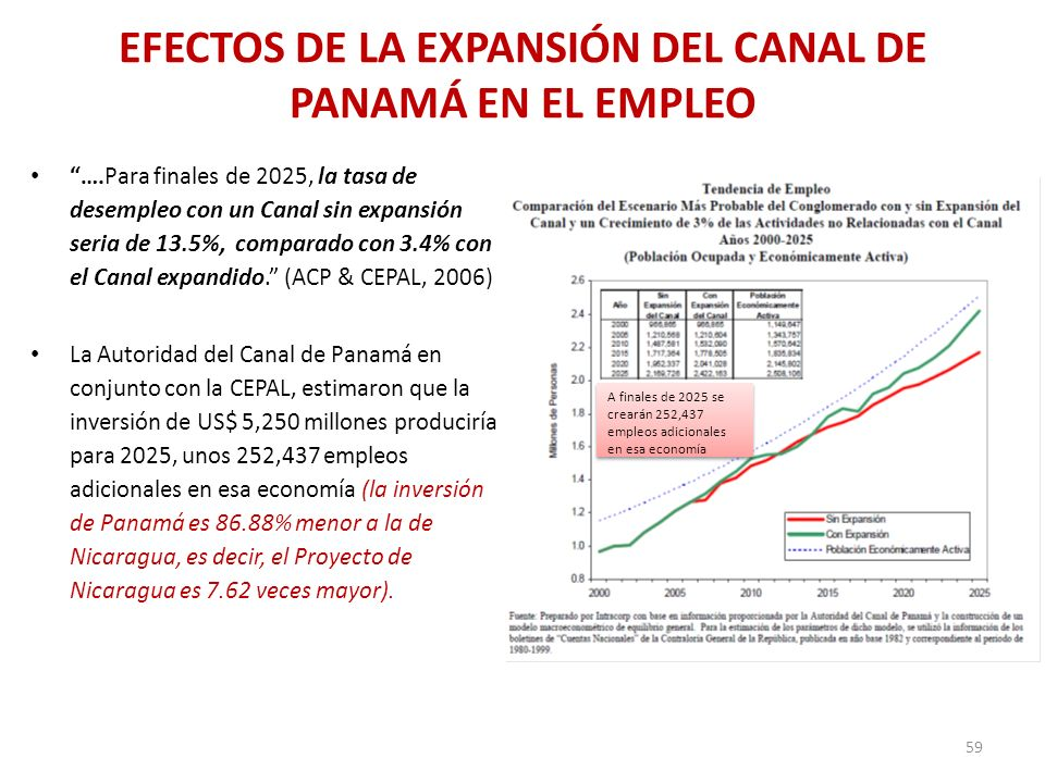 EFECTOS DE LA EXPANSIÓN DEL CANAL DE PANAMÁ EN EL EMPLEO