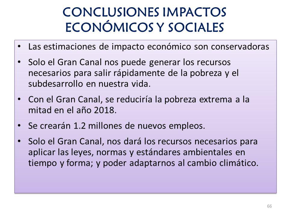 CONCLUSIONES IMPACTOS ECONÓMICOS Y SOCIALES
