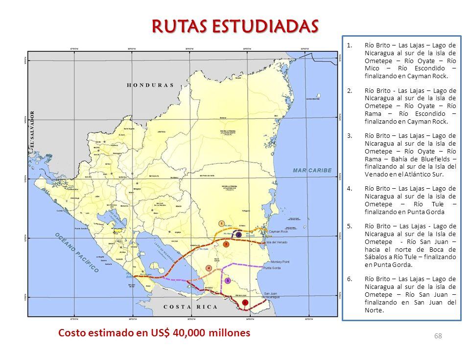 RUTAS ESTUDIADAS Costo estimado en US$ 40,000 millones