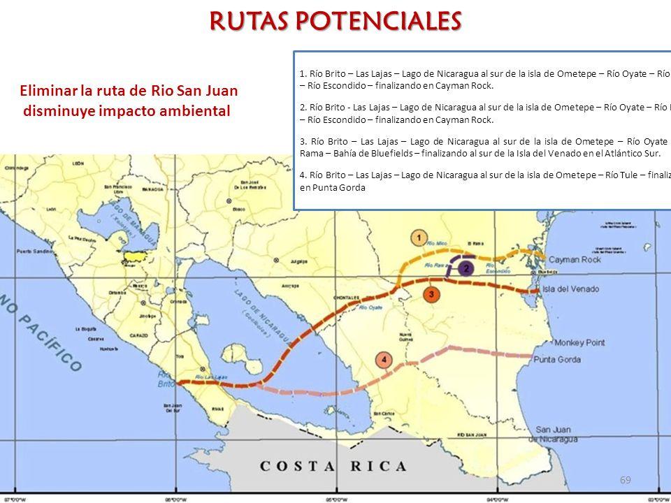 RUTAS POTENCIALES Eliminar la ruta de Rio San Juan
