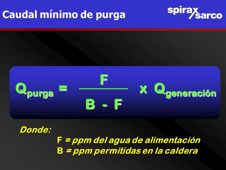 F Qpurga = x Qgeneración B - F Caudal mínimo de purga Donde: