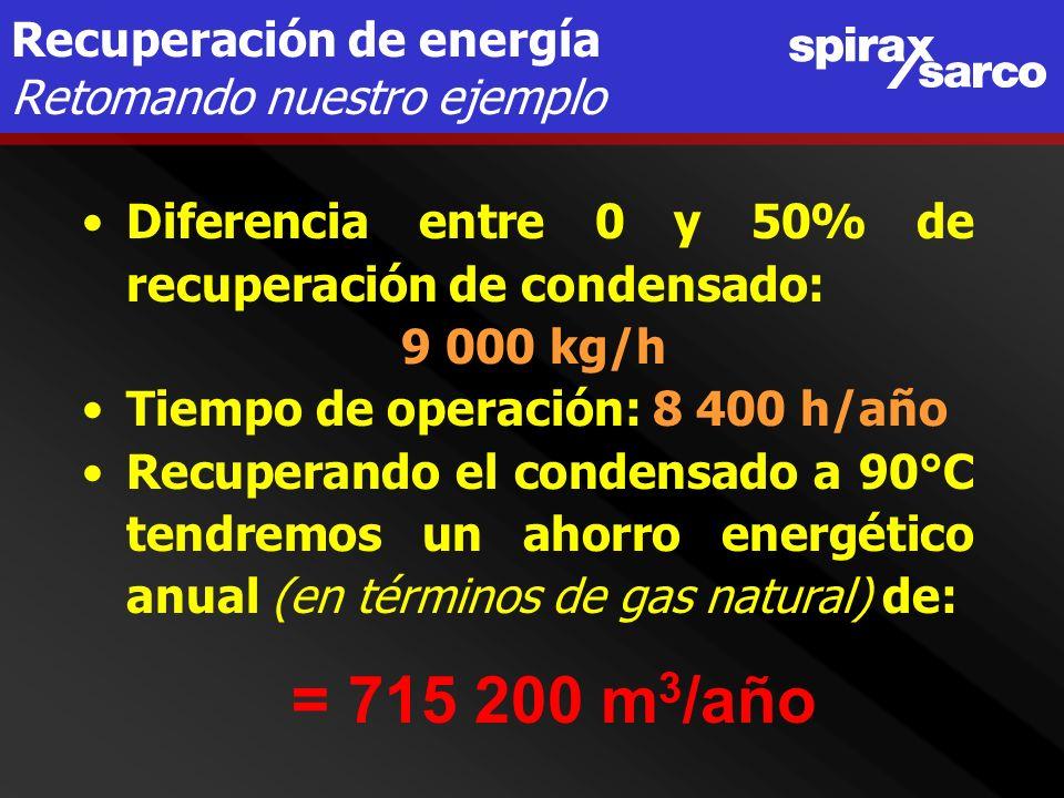 Recuperación de energía Retomando nuestro ejemplo