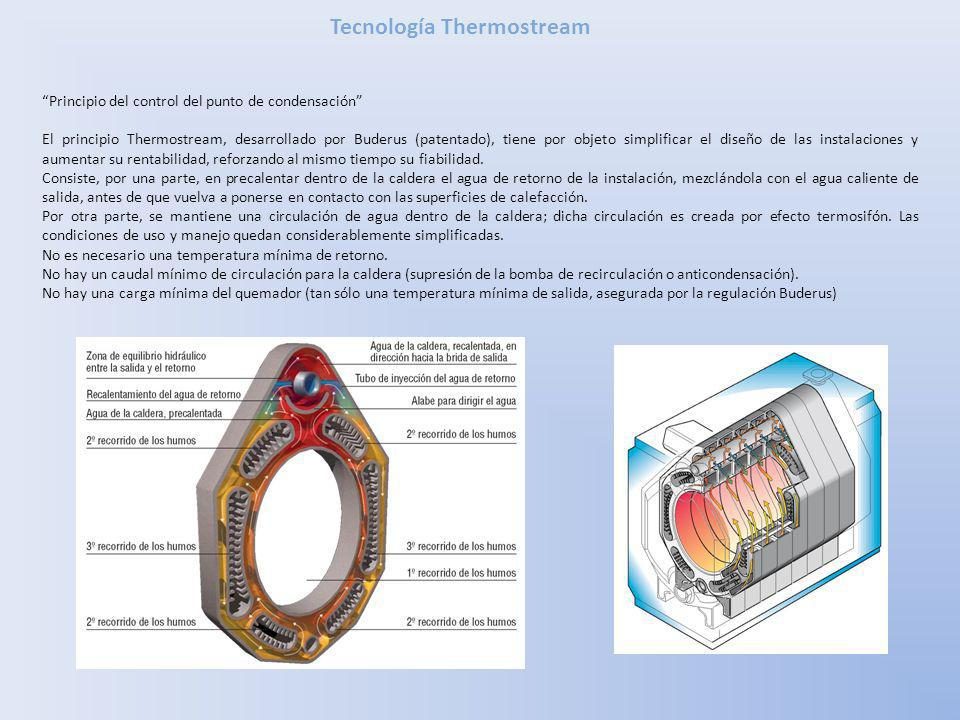 Tecnología Thermostream