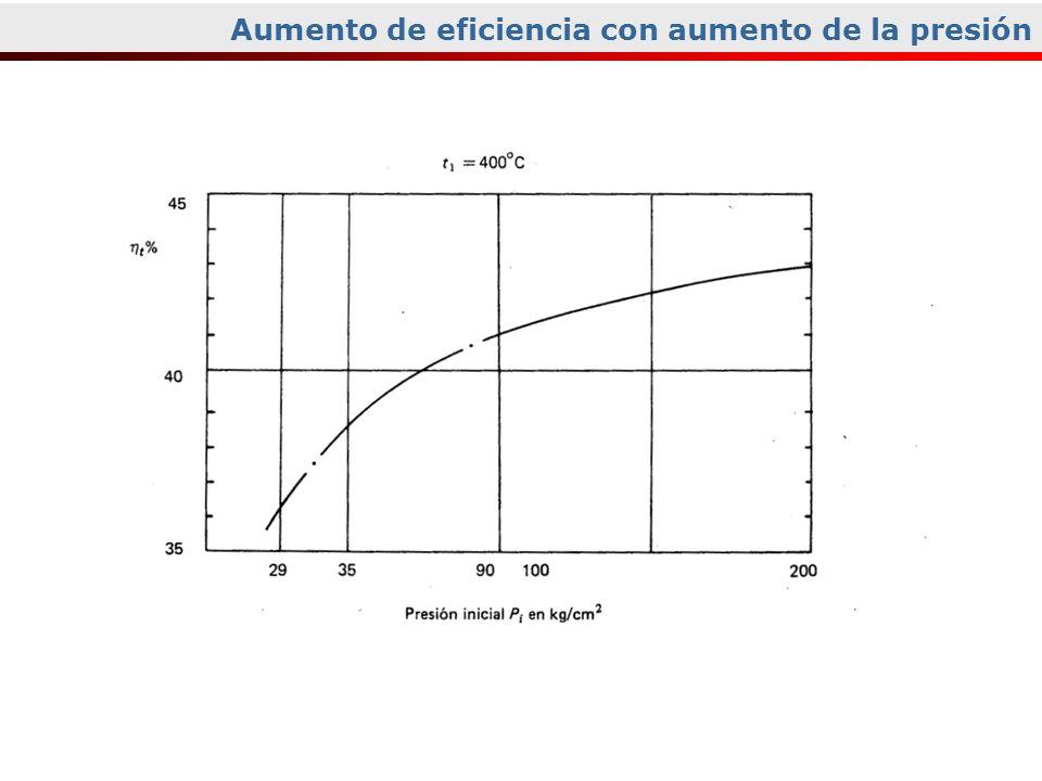 Aumento de eficiencia con aumento de la presión