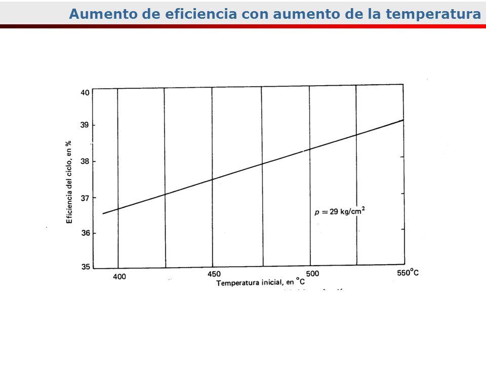Aumento de eficiencia con aumento de la temperatura