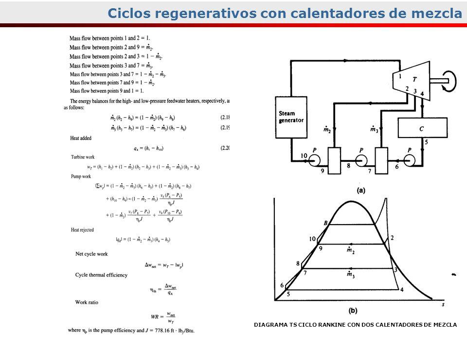 Ciclos regenerativos con calentadores de mezcla