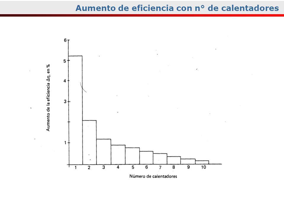 Aumento de eficiencia con n° de calentadores
