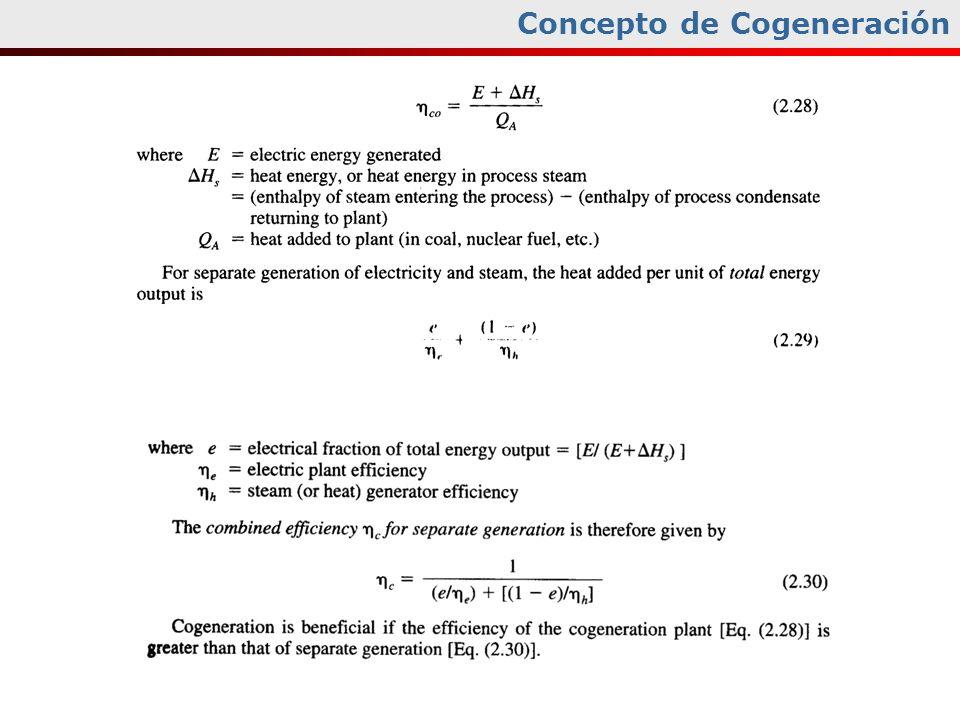 Concepto de Cogeneración