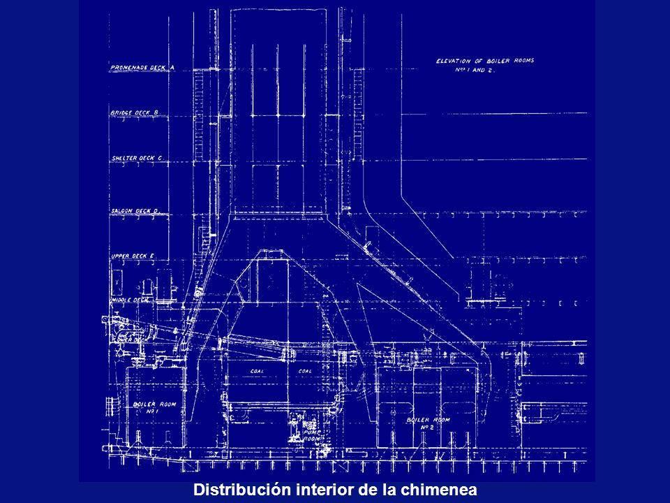 Distribución interior de la chimenea