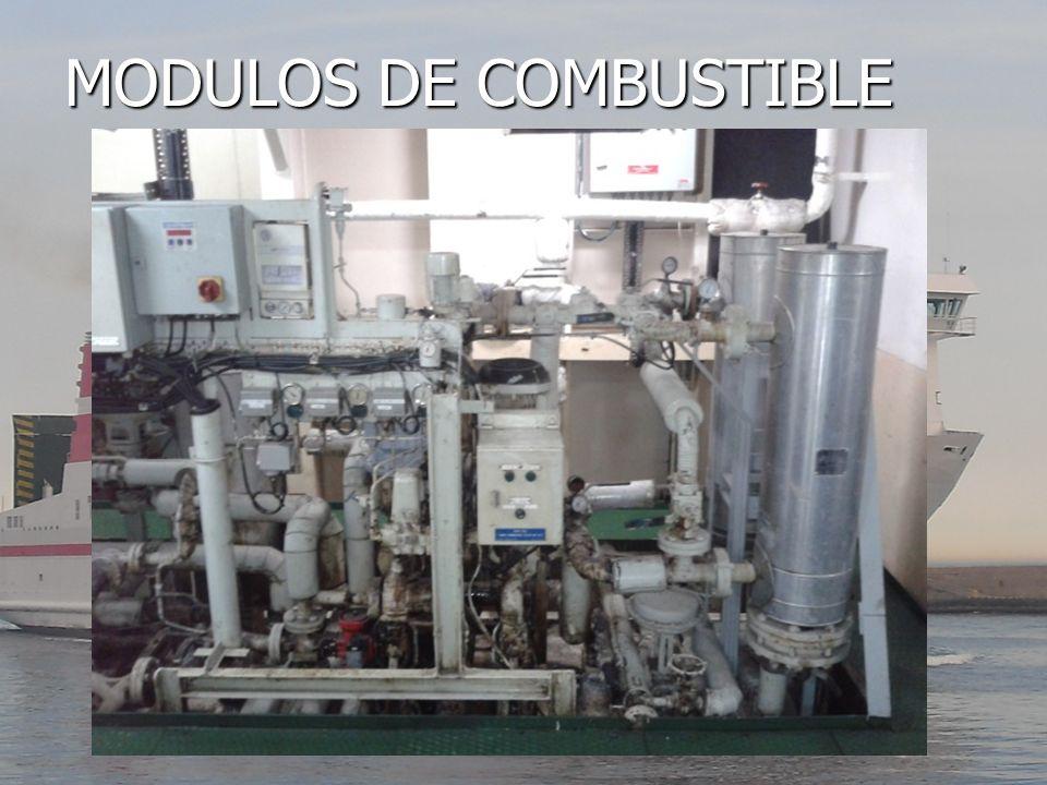 MODULOS DE COMBUSTIBLE