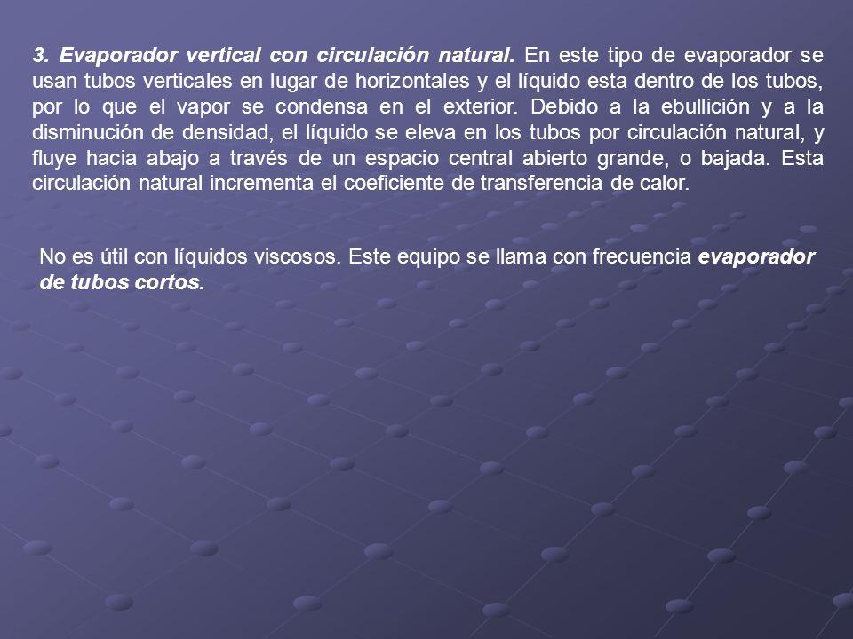 3. Evaporador vertical con circulación natural