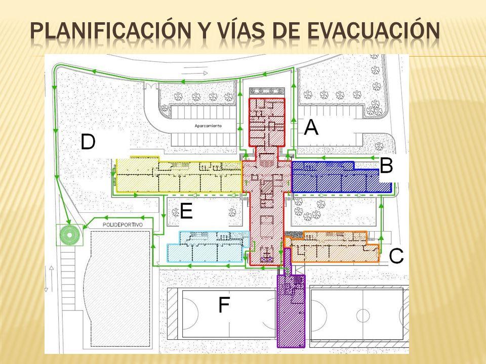 Planificación y vías de evacuación