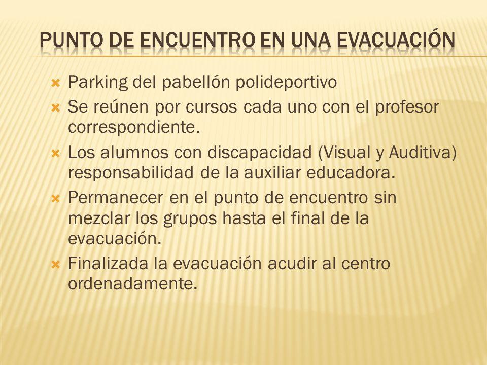 Punto de encuentro en una evacuación