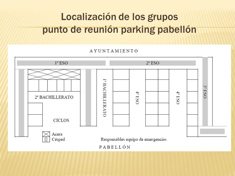 Localización de los grupos punto de reunión parking pabellón