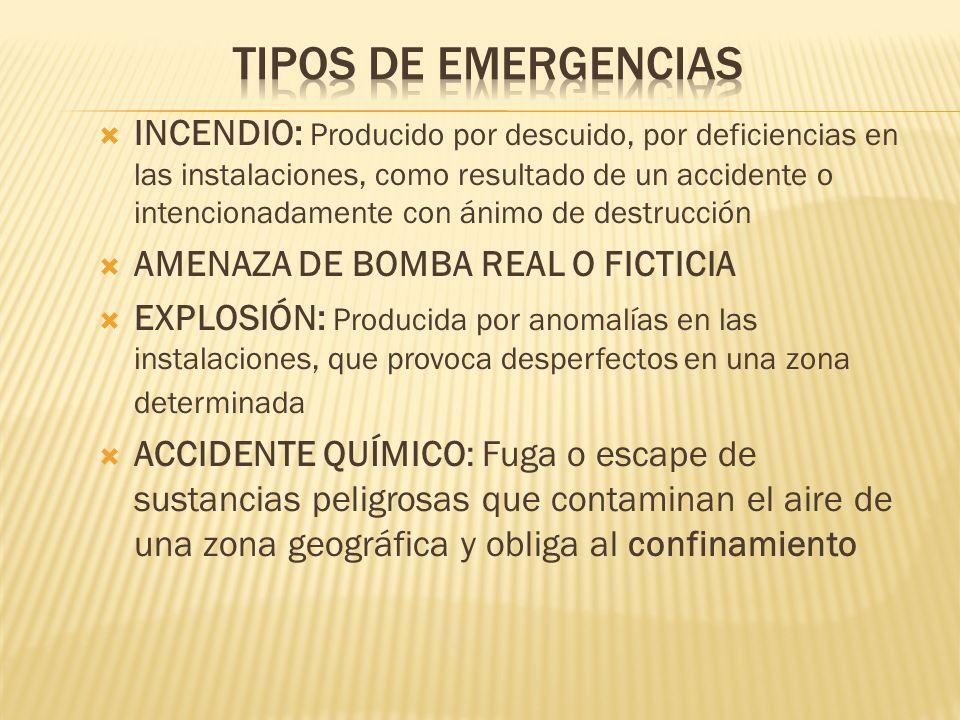 Tipos de Emergencias