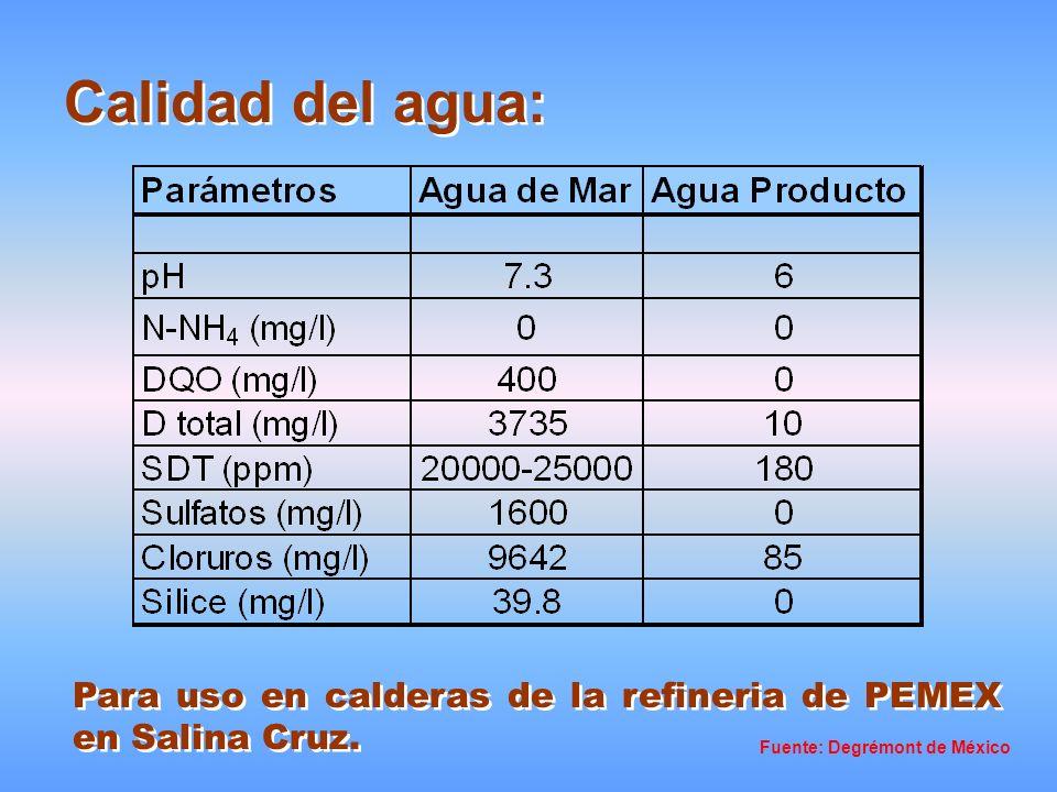 Calidad del agua:Para uso en calderas de la refineria de PEMEX en Salina Cruz.