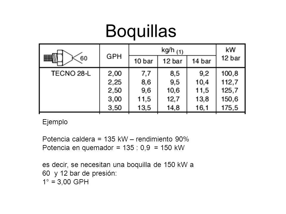 Boquillas Ejemplo Potencia caldera = 135 kW – rendimiento 90%