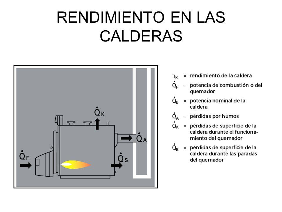 RENDIMIENTO EN LAS CALDERAS