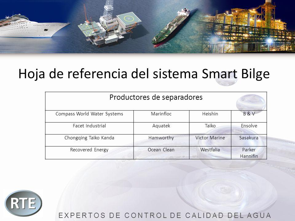 Hoja de referencia del sistema Smart Bilge