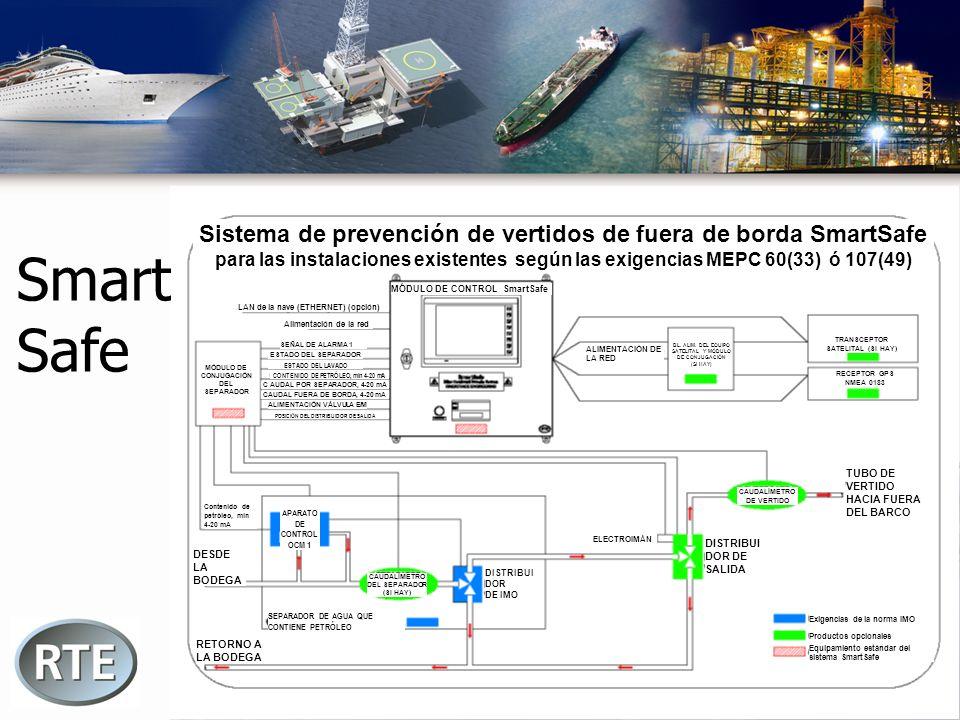 Sistema de prevención de vertidos de fuera de borda SmartSafe. para las instalaciones existentes según las exigencias MEPC 60(33) ó 107(49)