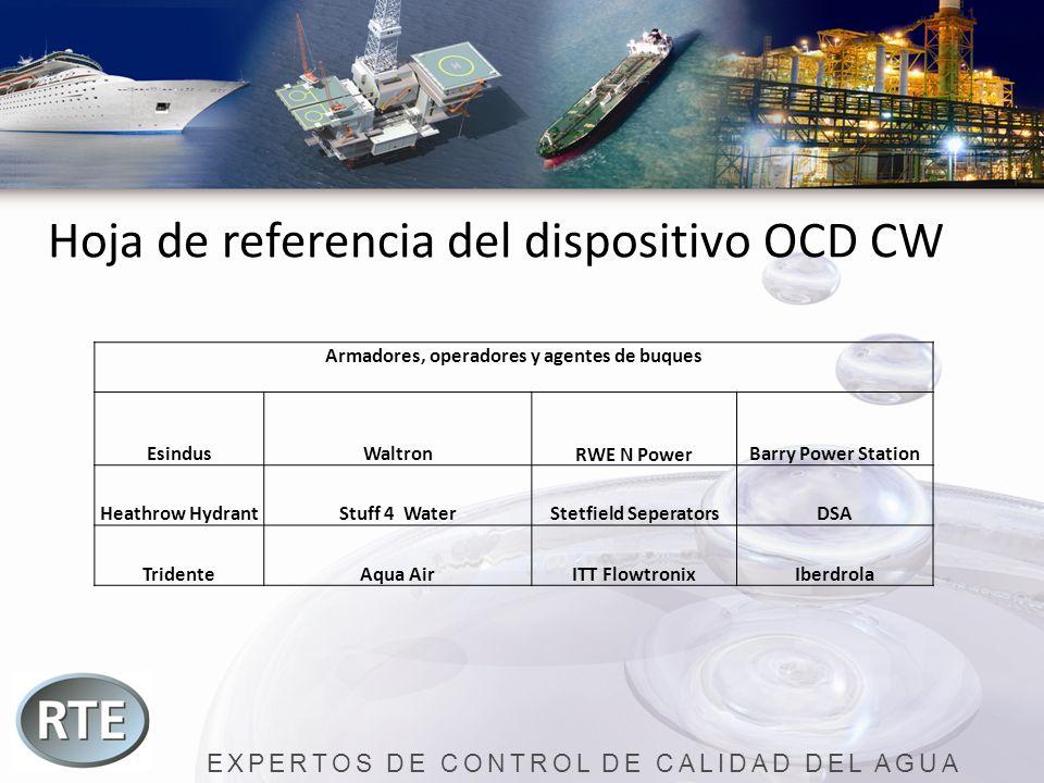 Armadores, operadores y agentes de buques