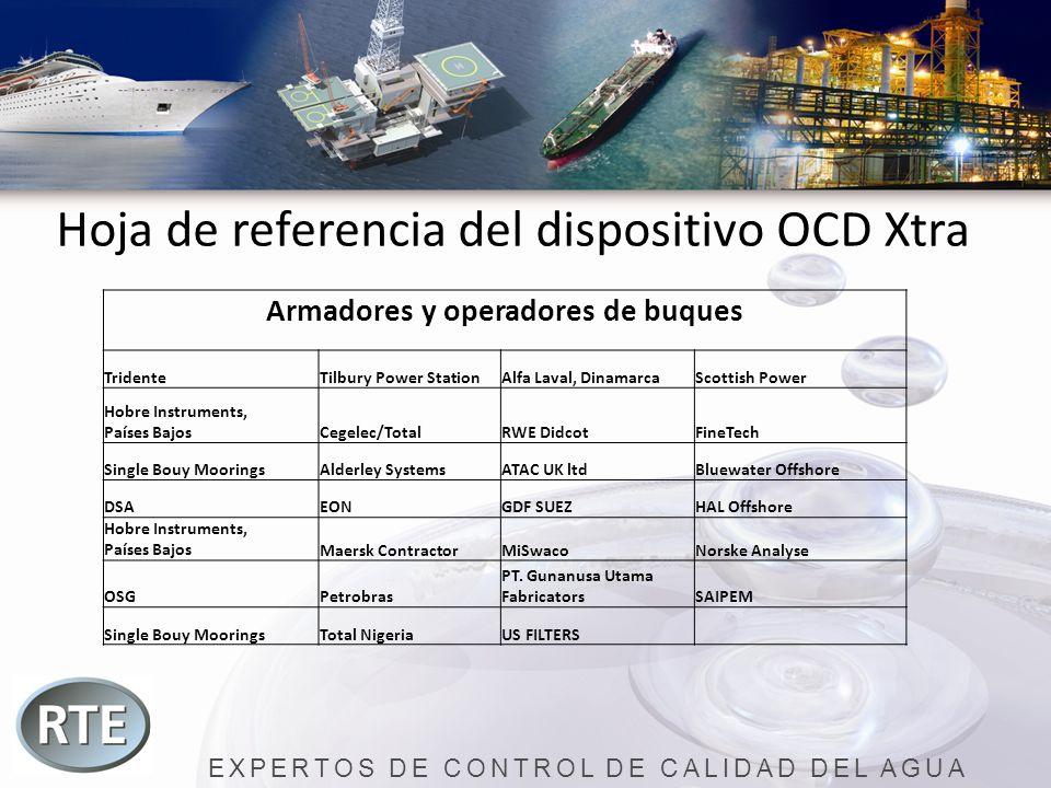 Armadores y operadores de buques