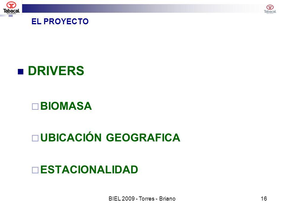 DRIVERS BIOMASA UBICACIÓN GEOGRAFICA ESTACIONALIDAD EL PROYECTO