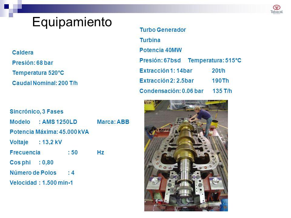 Equipamiento Turbo Generador Turbina Potencia 40MW