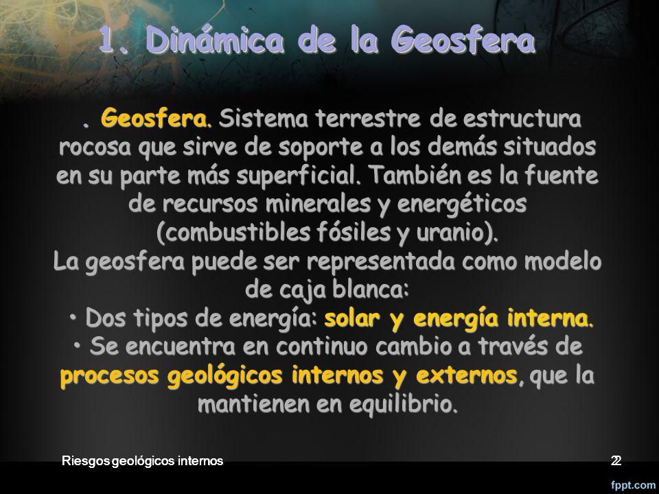 1. Dinámica de la Geosfera