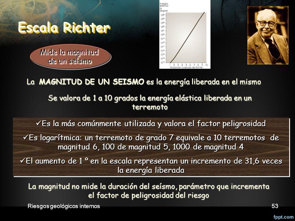 Escala Richter Mide la magnitud. de un seísmo. La MAGNITUD DE UN SEISMO es la energía liberada en el mismo.
