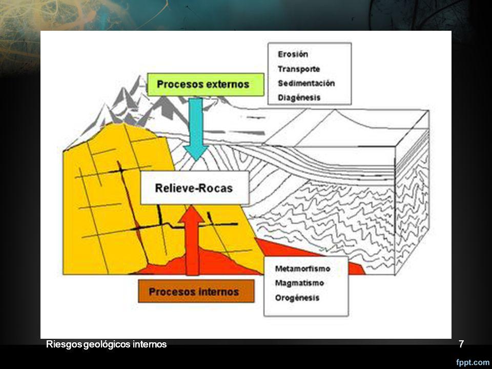 Riesgos geológicos internos Riesgos geológicos internos 7