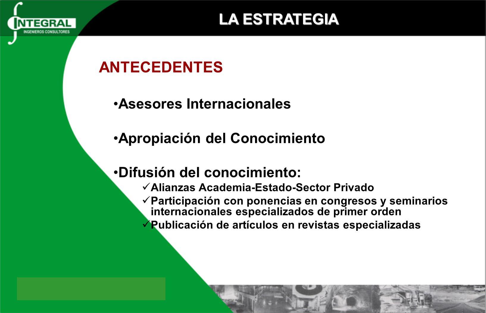LA ESTRATEGIA ANTECEDENTES Asesores Internacionales